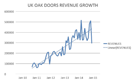 case-study-oak-doors