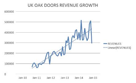 case-study-oak-doors